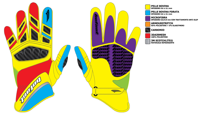 BEFAST Auster Summer Gloves
