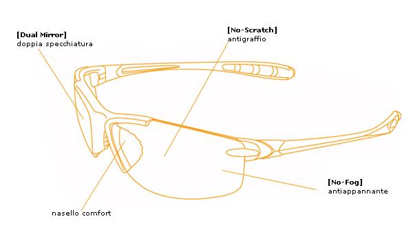 Occhiali moto NRC Eye Sport S11.RD